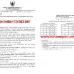 Jadwal Ujian CPNS 2019- 2020 Sumatera Utara