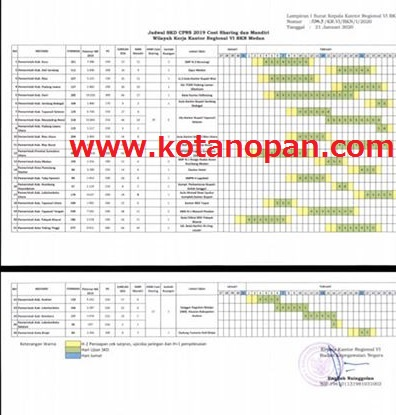 Jadwal Ujian CPNS 2020 sumatera Utara