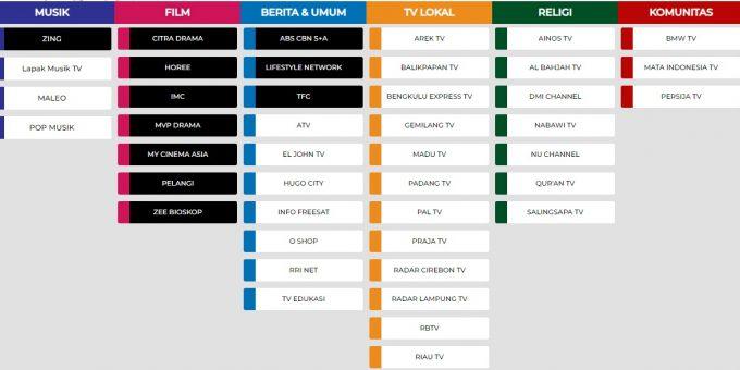 Siaran TV Parabola di Transponder Ninmedia frekuensi 12560 hilang