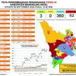 Mandailing Natal Sumatera Utara zona merah Covid-19, dan rasanya biasa saja